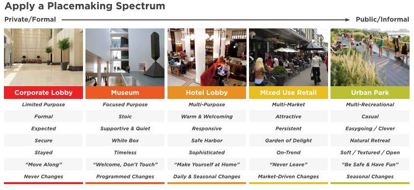 Place Spectrum.JPG