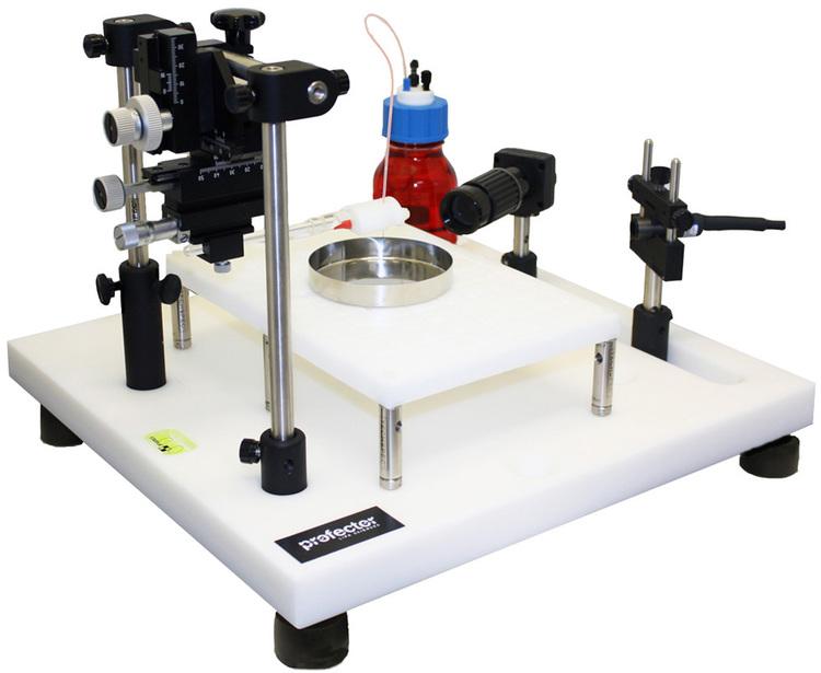 The Spraybase® Platform