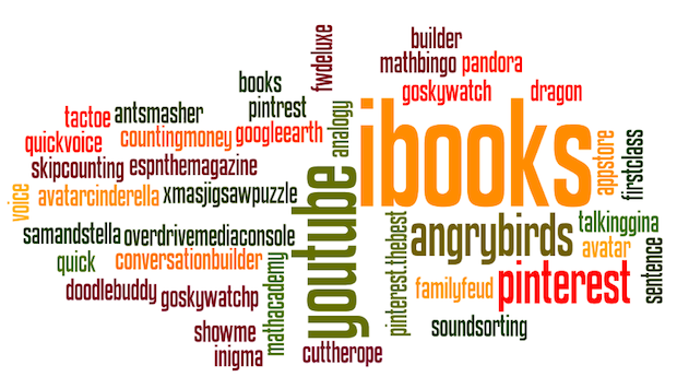 Cartwright-Word-Cloud.png