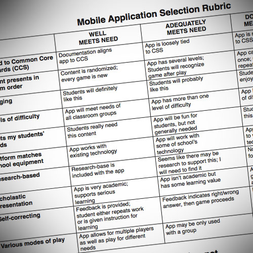 Ways To Evaluate Educational Apps Learning In Hand