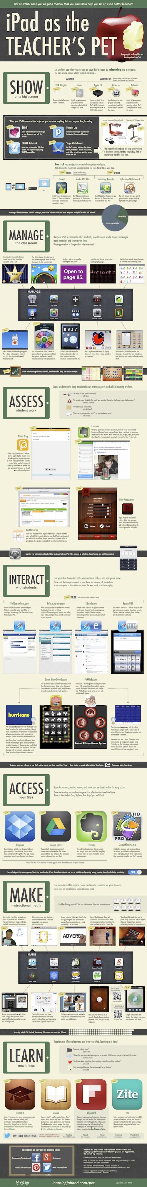 iPad as Teachers Pet.jpg