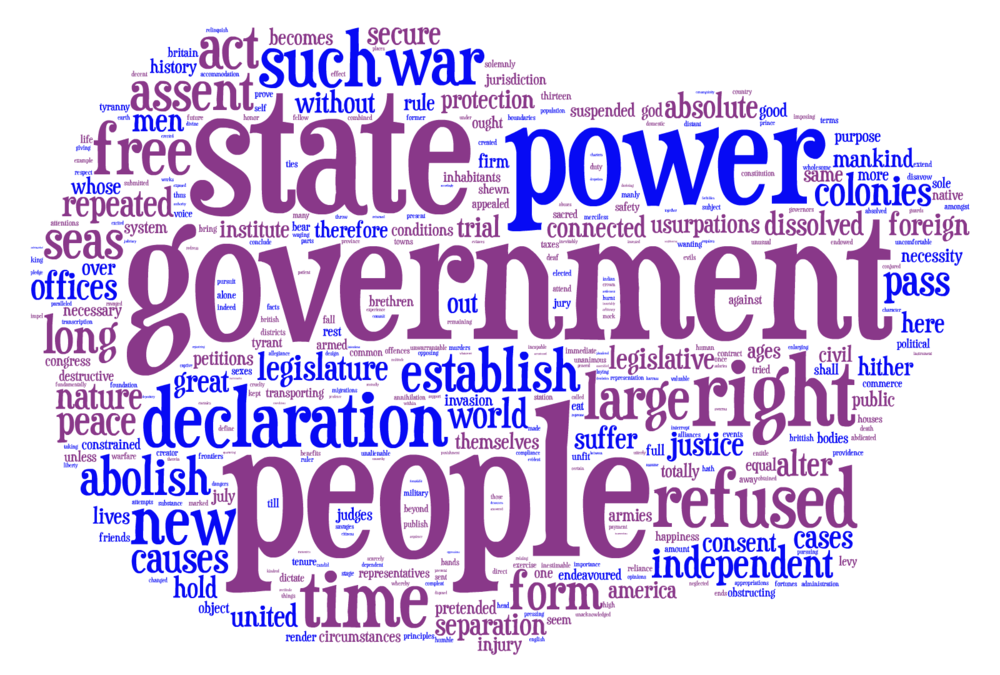 Declaration Cloud.png