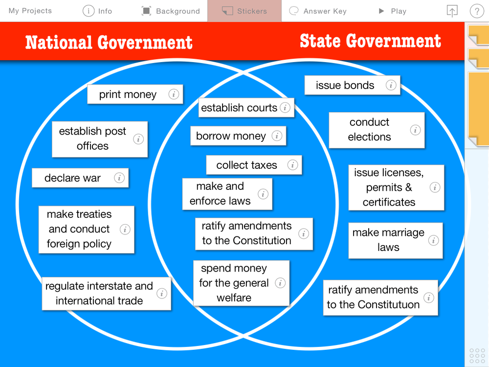 federal government state governments essay