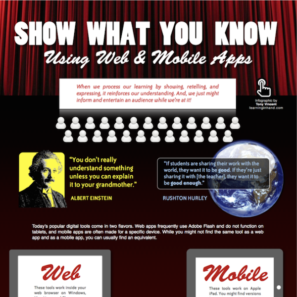 Show What You Know Using Web & Mobile Apps