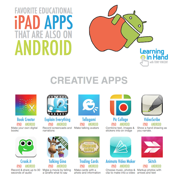 Favorite Educational Apps That are Also on Android