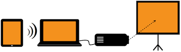how to connect your mac to smart tv wirelessly