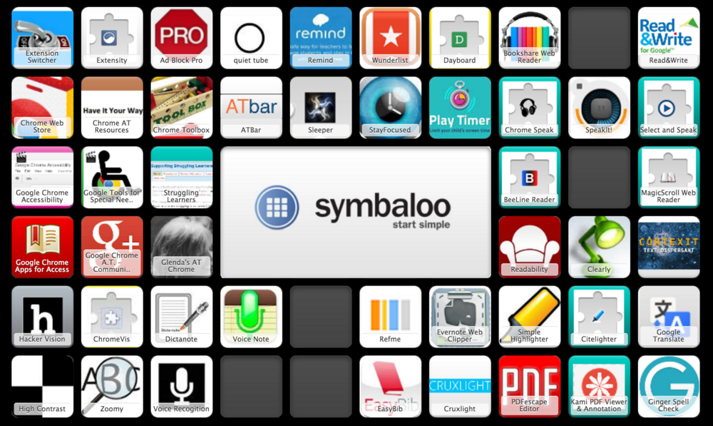 Crazy for Chrome Symbaloo with icons of various Chrome Extensions
