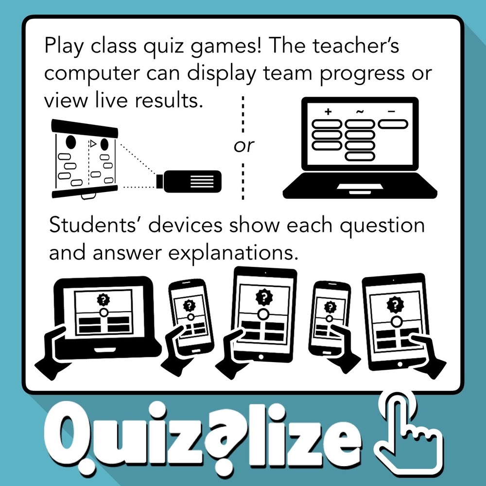 Do It Yourself Study Aids Winning Websites And Apps Learning In Worksheet For Kids Computer Games Parts Matching Diagram Why One Reason Is To Turn Something That Might Be Boring Into Exciting Watch The Fun Theory Videos Inspiration