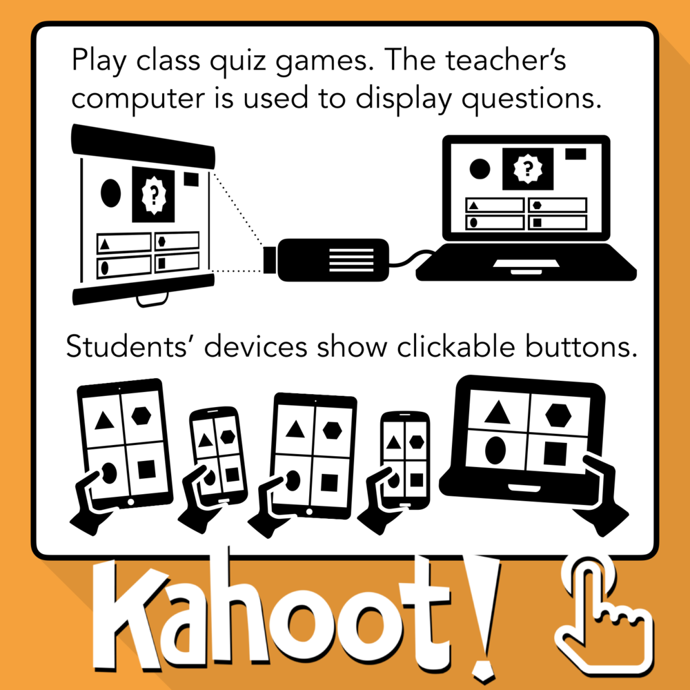 know students better a visual guide to formative assessment tools