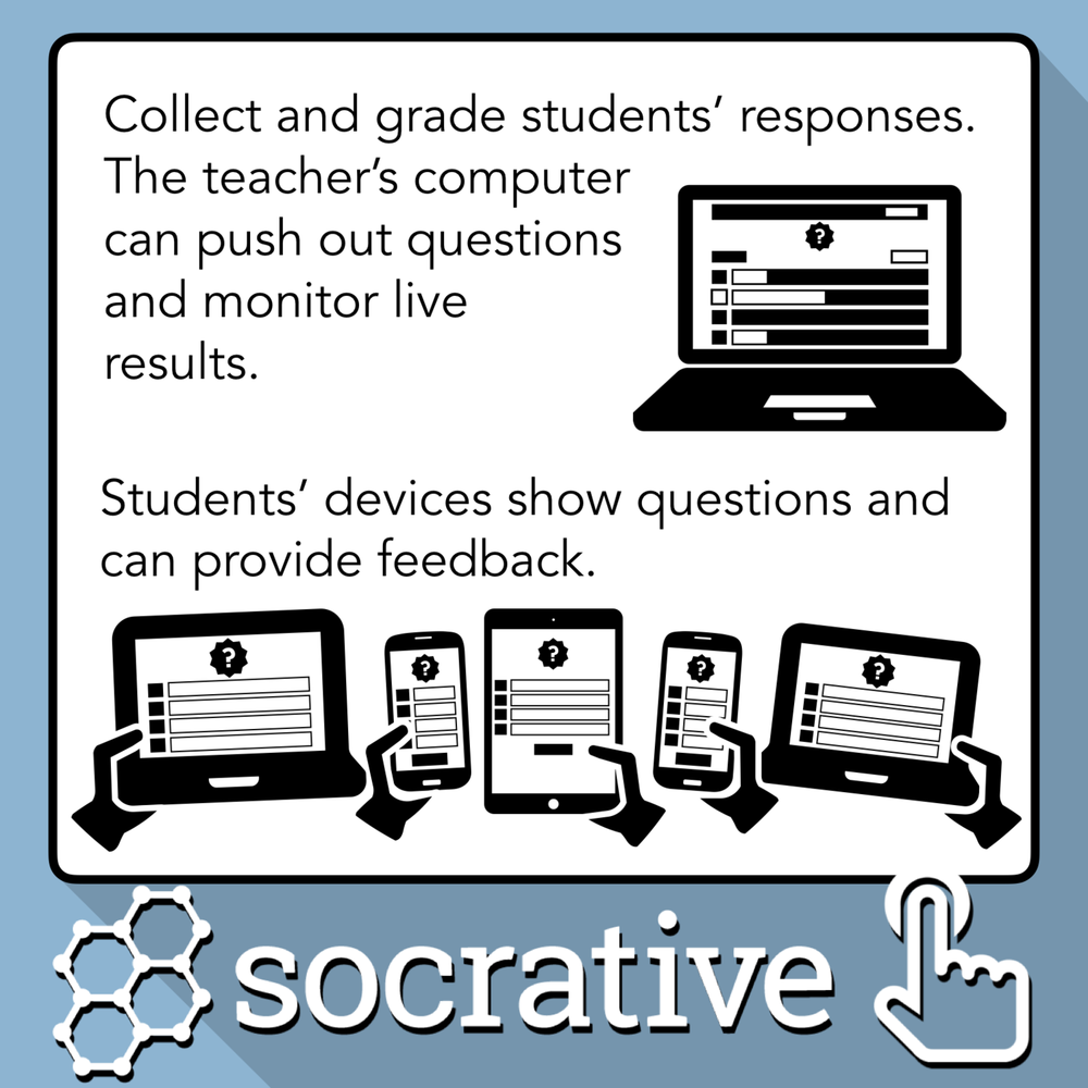 Socrative+Tony+Vincent.001.png