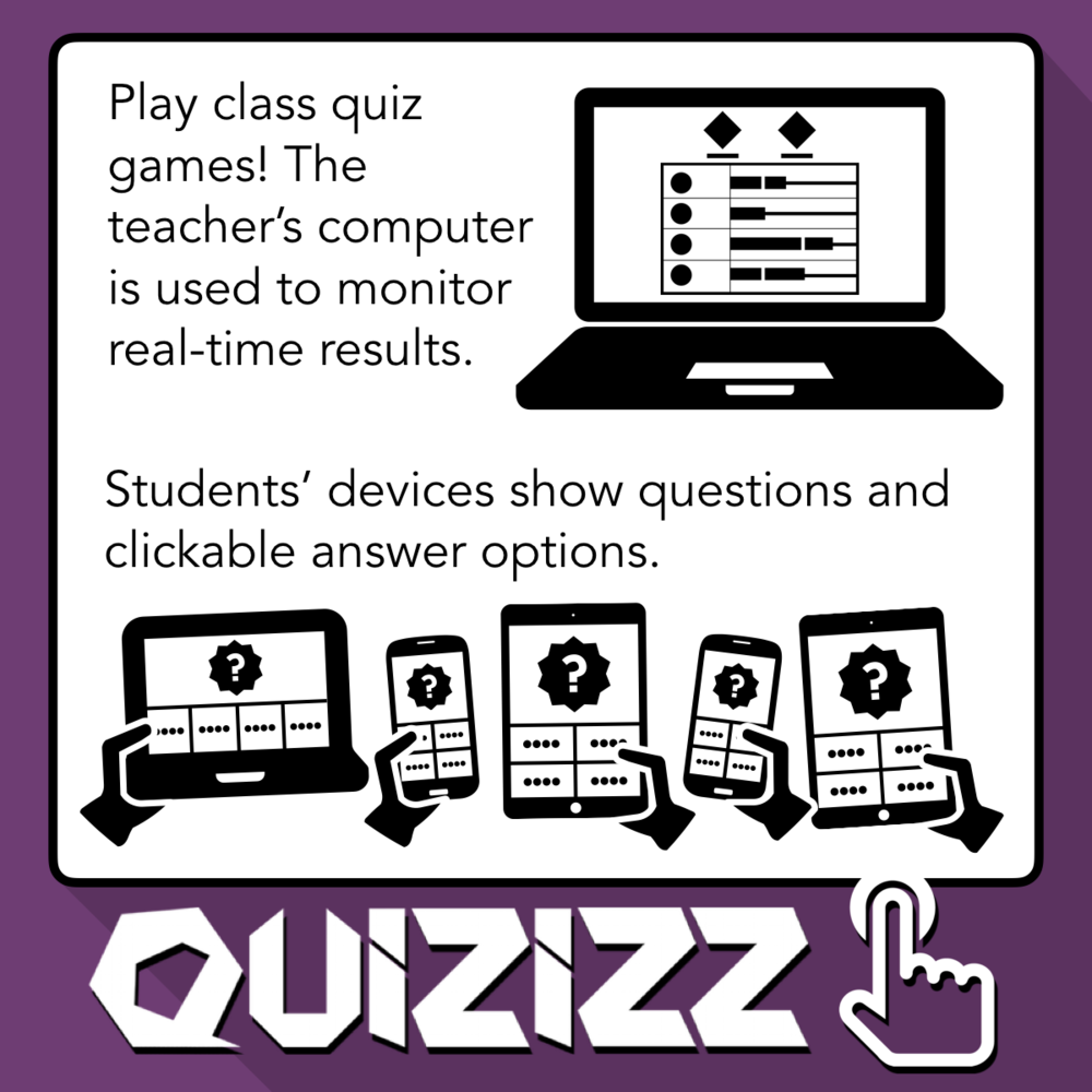 Quizizz: Play class quiz games! The teacher's computer is used to monitor real-time results. Students' devices show questions and clickable answer options.