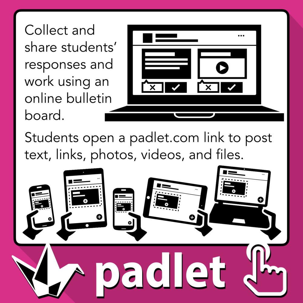 Padlet Graphic by Tony Vincent.001.png