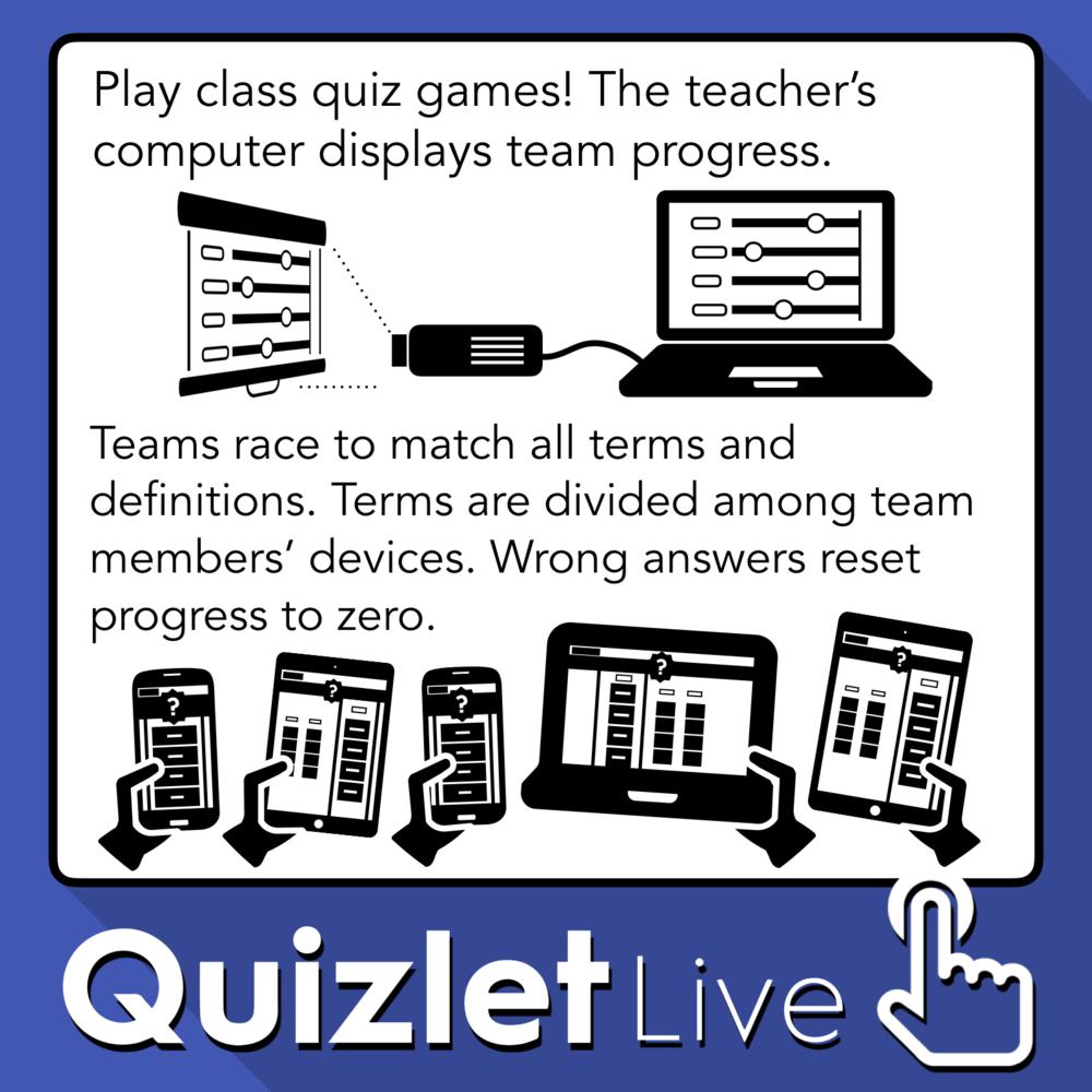 Quizlet Live Slide New Logo.001.png