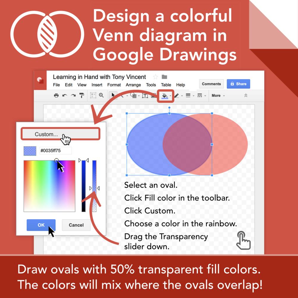 Google Drawings Venn Tony Vincent.001.png