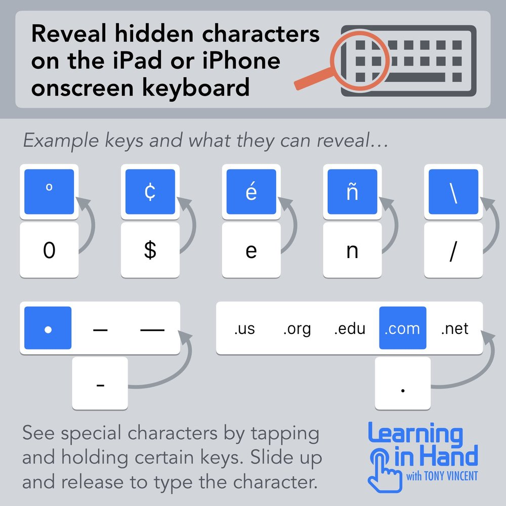 Ios Magic Ipad And Iphone Tricks Revealed Learning In Hand With