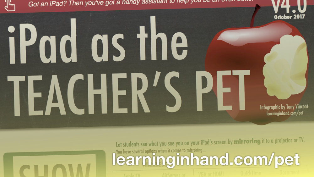 iPad as the Teacher's Pet