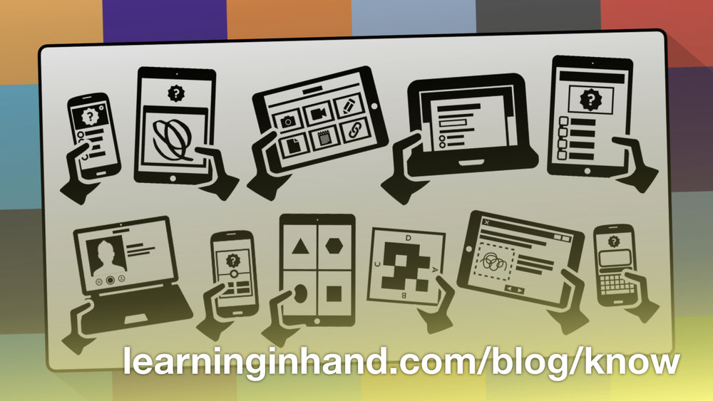 A Visual Guide to Formative Assessment Tools