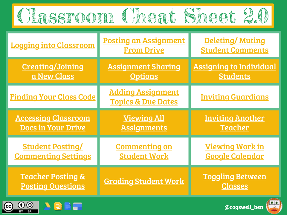 Classroom Cheat Sheet from Ben Cogswell