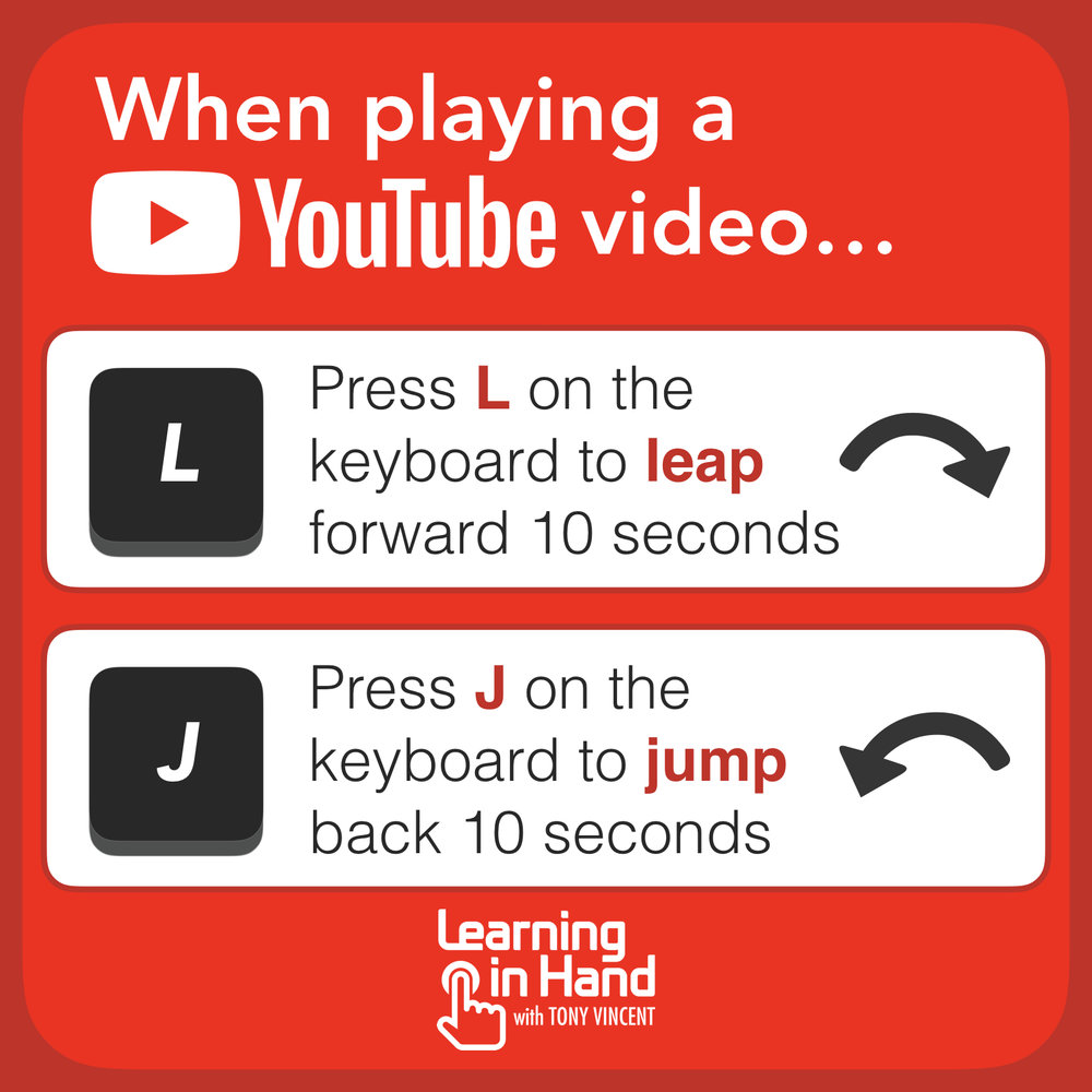When playing a YouTube video on a desktop computer, press L to leap forward 10 seconds and J to jump back 10 seconds. This doesn't work while an ad is playing, but these shortcuts are useful for skipping ahead and for instant replays.