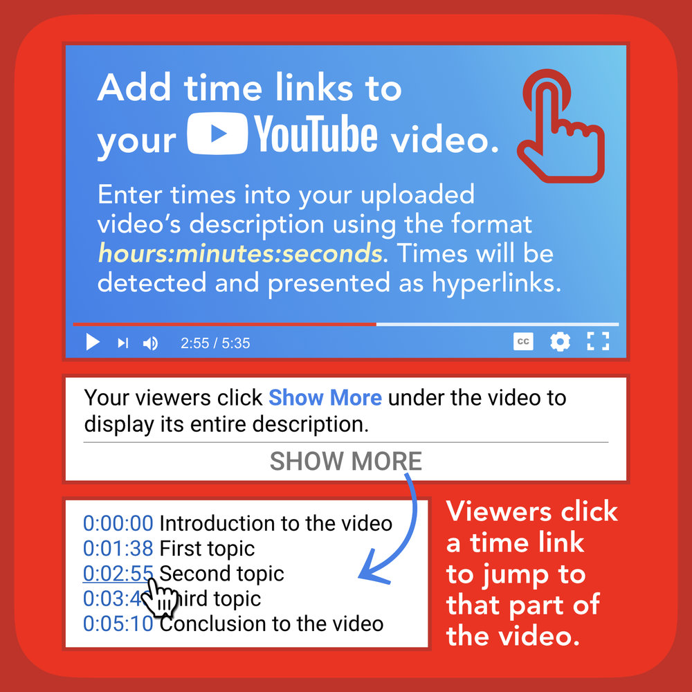 "If you upload a somewhat long video to YouTube, you can add time links to its description. Viewers can click a time link to jump to that part of the video. To add time links you'll first need to scrub through your video and note the minutes and seconds when new topics or new sections begin. Any numbers entered into the video's description with the format hours:minutes:seconds will automatically be turned into hyperlinks for your viewers. For instance, if you include 00:03:55 anywhere in the description, YouTube will make it a link that jumps to 3 minutes and 55 seconds into your video. This is great for when students review a teacher's video. They can skip to the part they want to see again. I include time links in the videos I create for my online professional learning classes so that adult learners can jump to the parts that are relevant to them.  You can include time links anywhere in the description. They can be entered one per line or mentioned anywhere in a paragraph. They can be at the beginning, the middle, and/or the end of your description. As long as you the time is in the format hours:minutes:seconds, YouTube will turn it into a hyperlink.  You can leave off the hours and use just minutes and seconds. For example, 12:30 would be hyperlinked to the 12 minutes, 30 seconds point in the video.  Time links are detected and made hyperlinks in YouTube comments too. For example, if you write the comment, ""What just happened at 03:45?"", YouTube will hyperlink 03:45 to 3 minutes and 45 seconds into the video.   You can always go back and add time codes to videos you have already uploaded. Go to your YouTube Video Manager, locate the video, and click Edit. Click inside the description area and enter the time information."