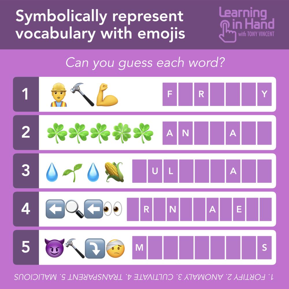 Symbolic Vocab Emoji.001.png