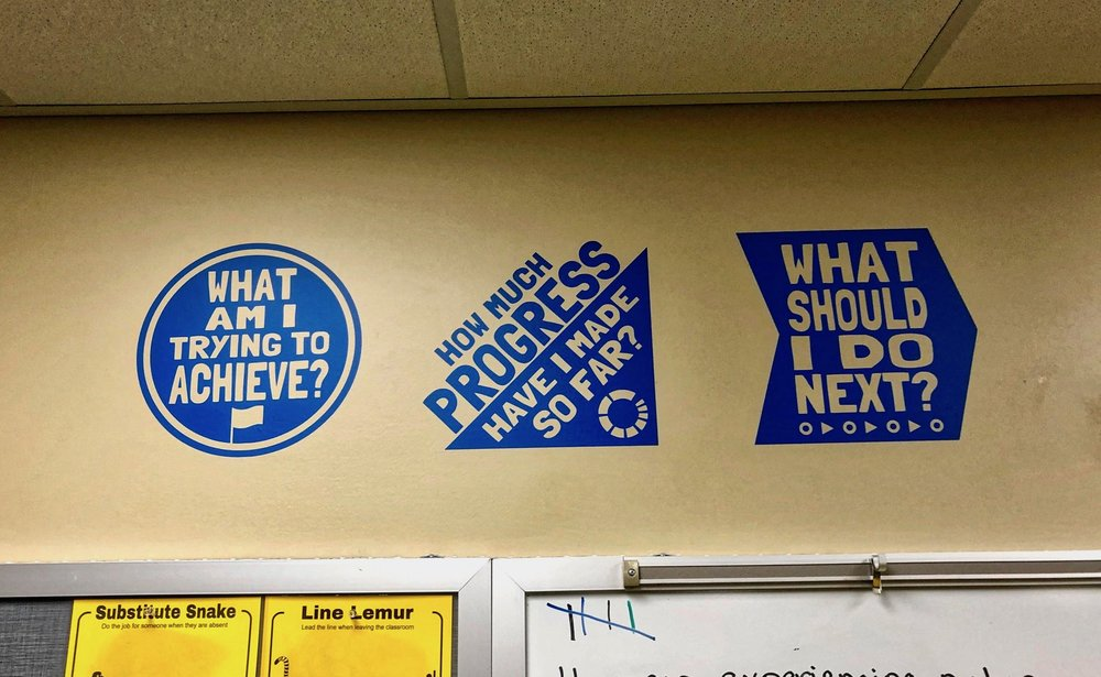 The three questions are displayed above the whiteboard in my classroom.