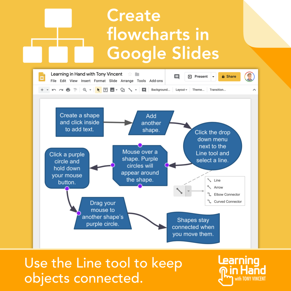 Get Creative with Google Slides — Learning in Hand with Tony Vincent
