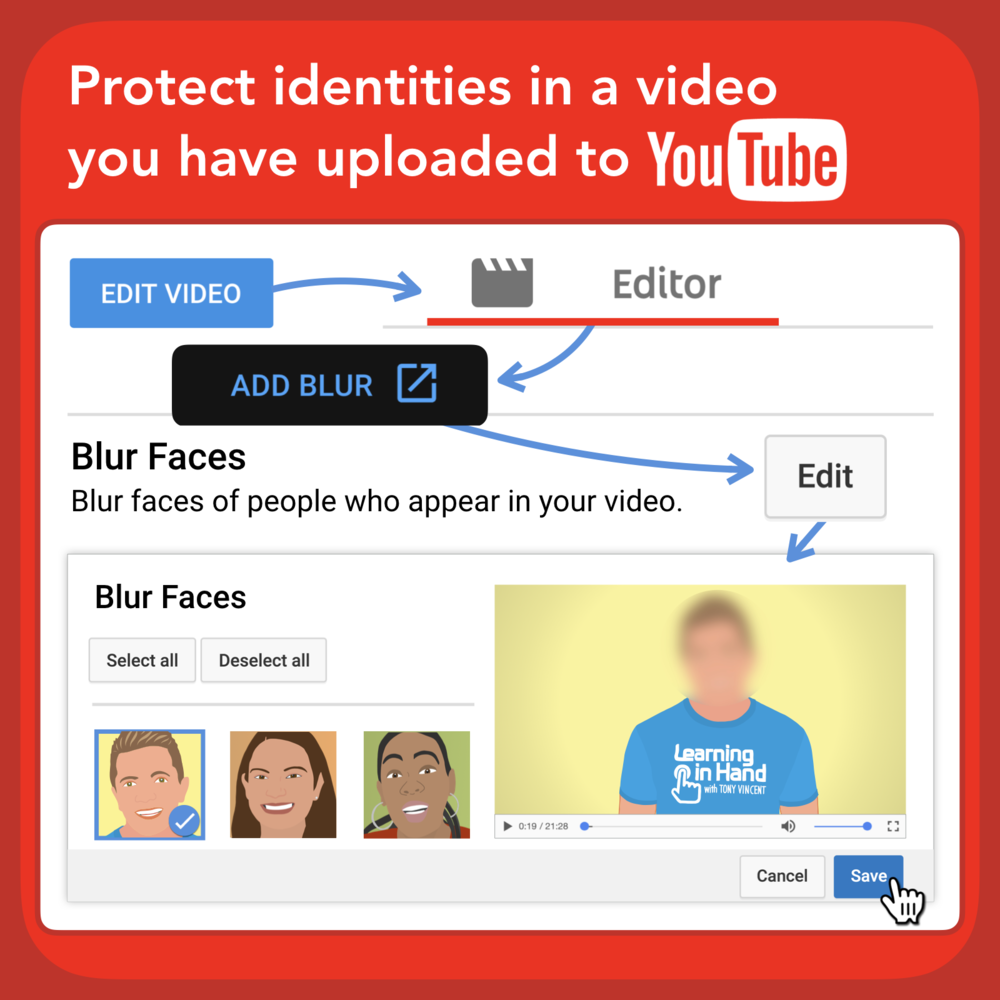 There are several reasons why you may want to blur faces in your video. Perhaps you don't have permission, perhaps a stranger entered a shot, or perhaps your video features a mystery person. Here's how to blur faces: After your video is uploaded to YouTube, click the Edit Video button. Then click the Enhancements tab, and then click the Blurring effects tab. After clicking Edit next to Blur Faces, YouTube will begin the process of finding faces in your video. It can take quite a while to process, and it's ok if you leave YouTube and return later. After processing, you'll see thumbnails for each of the faces that YouTube detected. Click the thumbnail(s) of the faces you'd like to blur. You can play the preview to see frosted circles placed over the selected face(s). YouTube uses motion tracking, so the blur moves with the face. You can save the changes in the existing video or save as a new video.  Blur Faces uses Google's artificial intelligence to find and track faces. There's also Custom Blurring. Under the Custom Blurring tab, you can click and drag a box over whatever you want to blur. YouTube will automatically blur the object as it moves. Custom Blur is particularly handy for blurring logos, names, and addresses.
