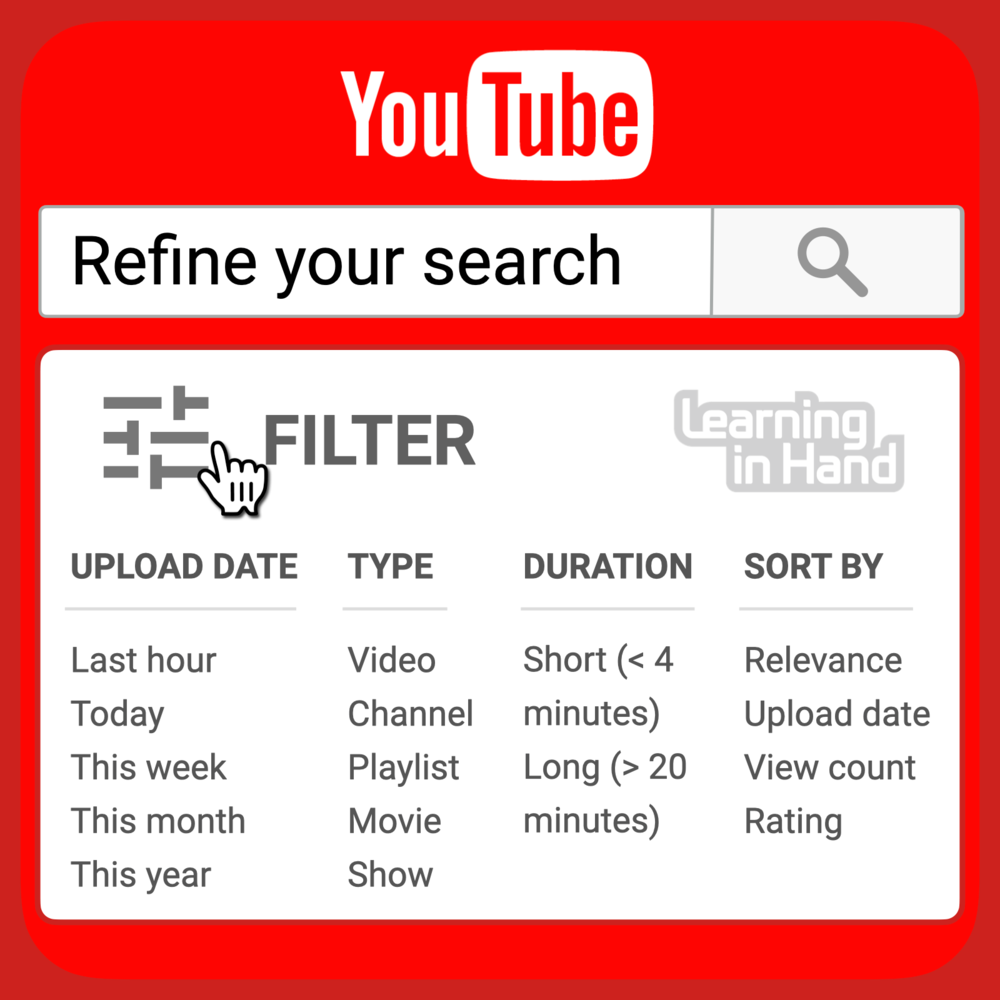 When searching for videos on YouTube, you can refine your search by using filters. To see the Filters menu, first type your search query in the box at the top of any YouTube page. You'll see the Filters drop-down menu below the search box. Clicking that menu will display a variety of ways to narrow your search, including the ability to limit results to recent videos. It can also be handy to filter by duration when you're looking for short videos.