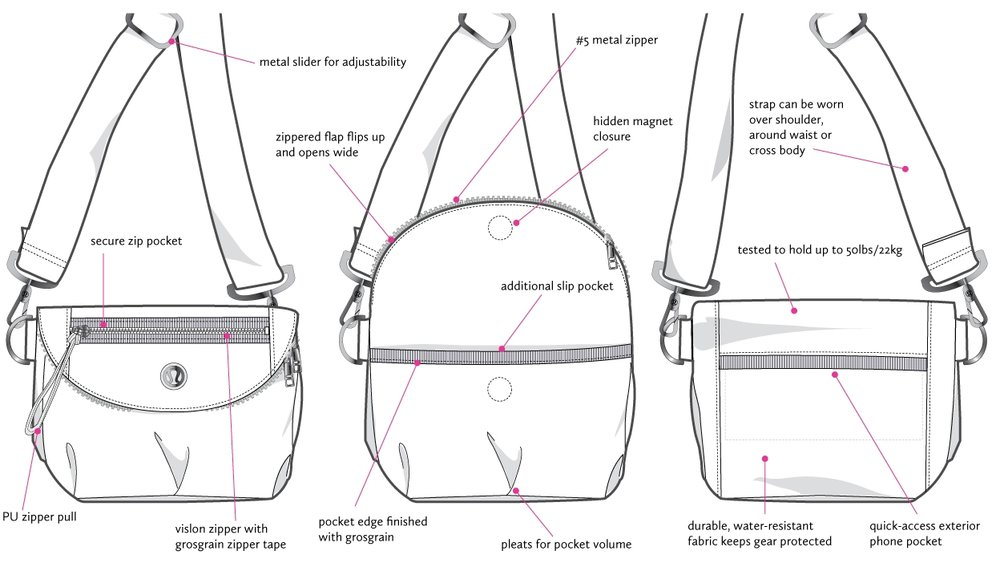 Wayfaring Bag-Function and Details.jpg