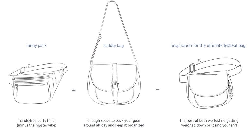 Wayfaring-Bag-1.jpg