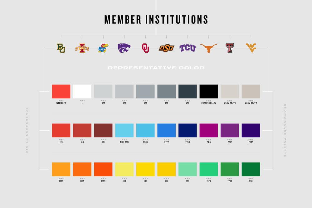 ronaldvillegas-big12-institutional-logos-color-palette.jpg