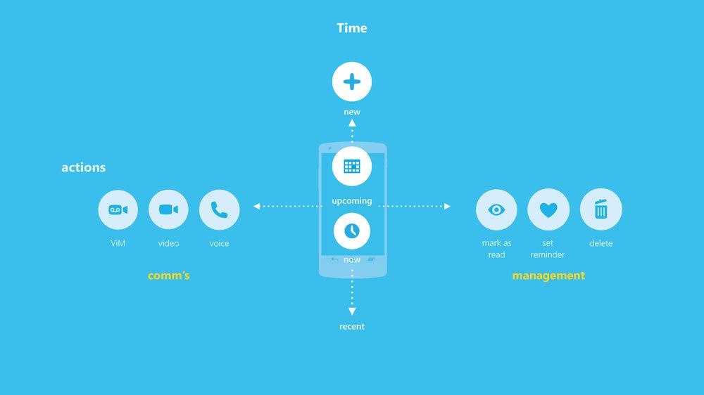 Mobile_UI_model_Page_07.jpg