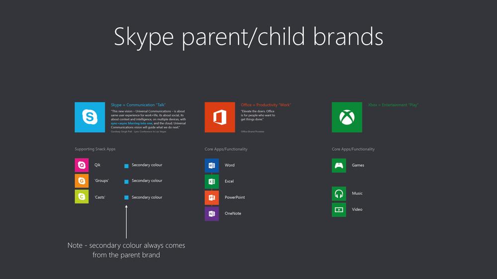 SkypeQik_DesignOverview_03.002.jpg