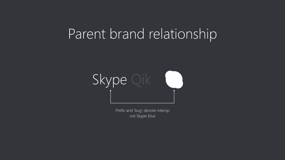 SkypeQik_DesignOverview_03.003.jpg