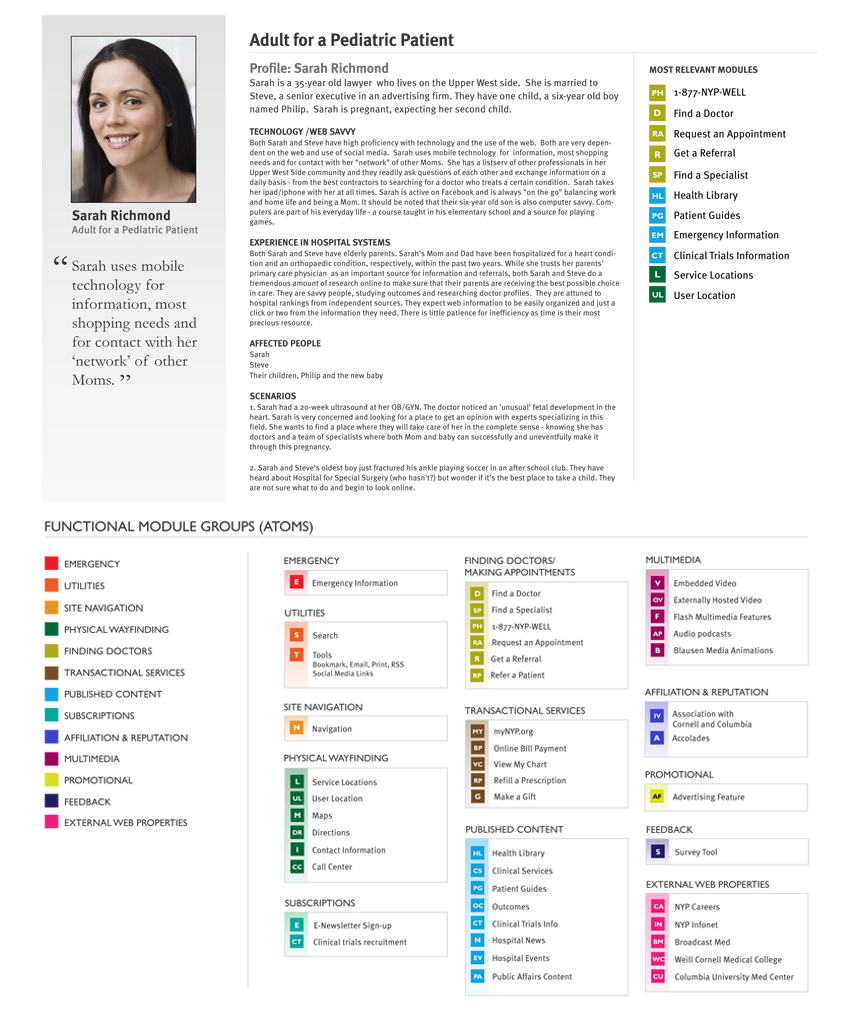 Design Research Persona Example 1