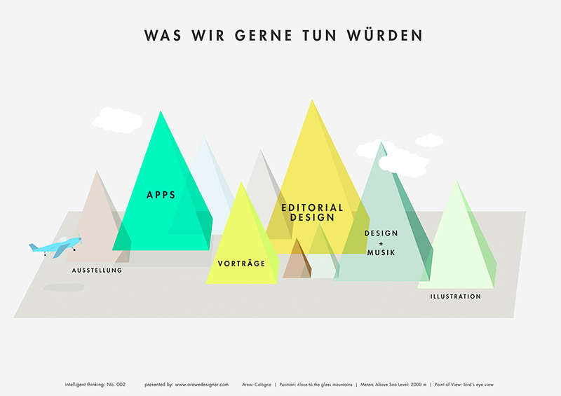 Are-We-Designer-01-DE_Infografik-Selbstanalyse_800px_72dpi_RGB.jpg