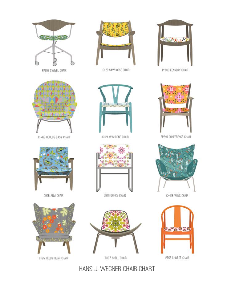 Wegner Chair Chart