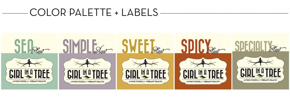 {  girl in a tree foods  }   complete identity package