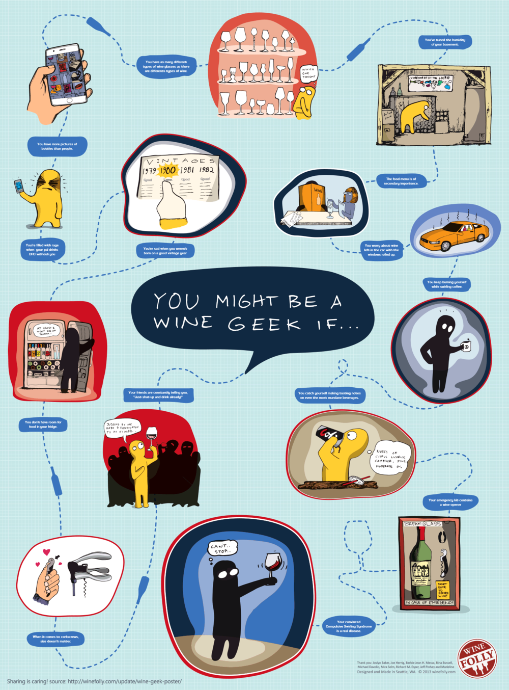 Source: Wine Folly