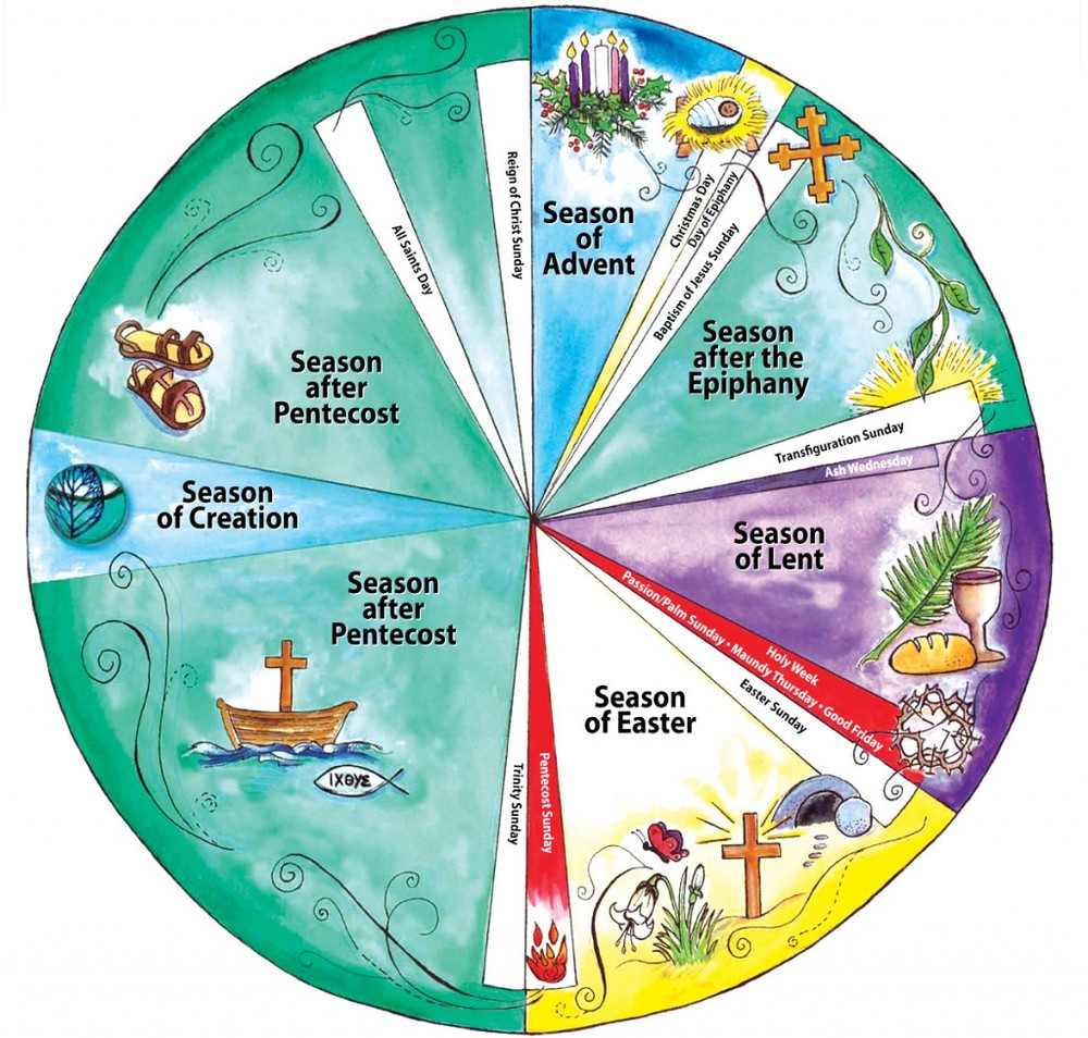 An image of one version of the liturgical calendar borrowed from Pymble Uniting Church's website.