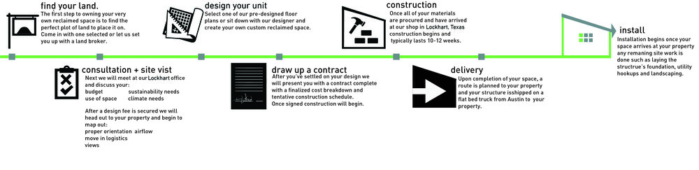 ReclaimedSpace_Process.jpg