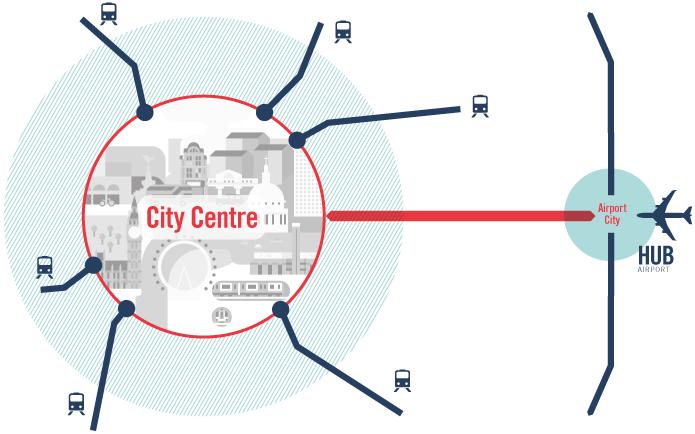 Figure 1: Hub Airports