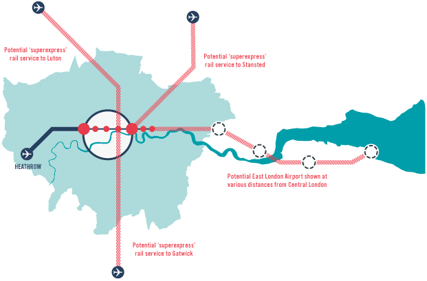 Figure 3: London As A Hub City