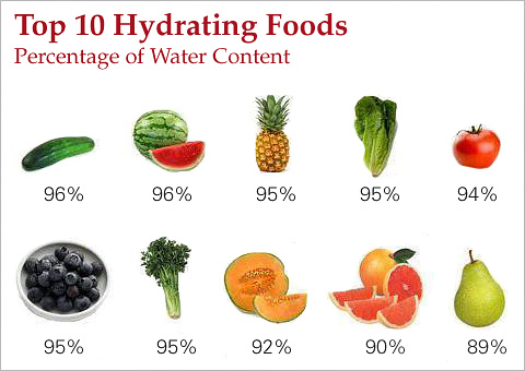 hydrating-foods_51f18af6e087c35b0e6a9714.jpg