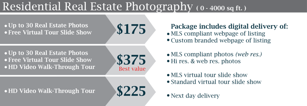 Residential Real Estate Photography Services  Residential Real Estate Photography Rates. This service is catered to Condos & Single Family Homes up to 4000 sq ft.