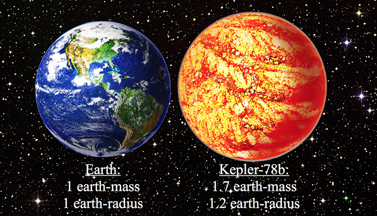 This illustration compares Earth with the newly confirmed scorched world of Kepler-78b. Kepler-78b is about 20 percent larger than Earth and is 70% more massive. Kepler-78b whizzes around its host star every 8.5 hours, making it a blazing inferno. Image Credit: David A. Aguilar