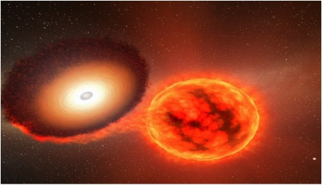 The so called single degenerate scenario: A giant star feeds matter on to white dwarf creating a disk of material as it does so. Image credit: Adler Planetarium and Robert Hurt, from The Searcher.