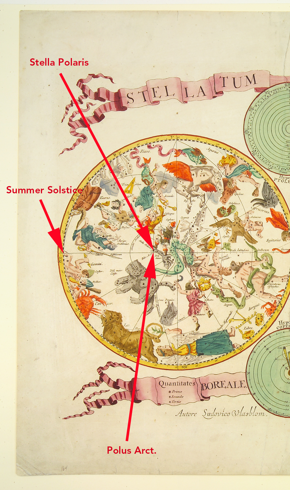 Figure 2: On a celestial chart, the summer solstice is the place in the ecliptic circle (around the circumference of this chart) that is closest to the celestial north pole, near the tip of the Little Bear's tail.