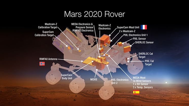 An artist concept image of where seven carefully-selected instruments will be located on NASA's Mars 2020 rover. The instruments will conduct unprecedented science and exploration technology investigations on the Red Planet as never before. Image Credit:NASA